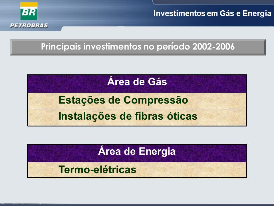 Principais investimentos no período 2002-2006