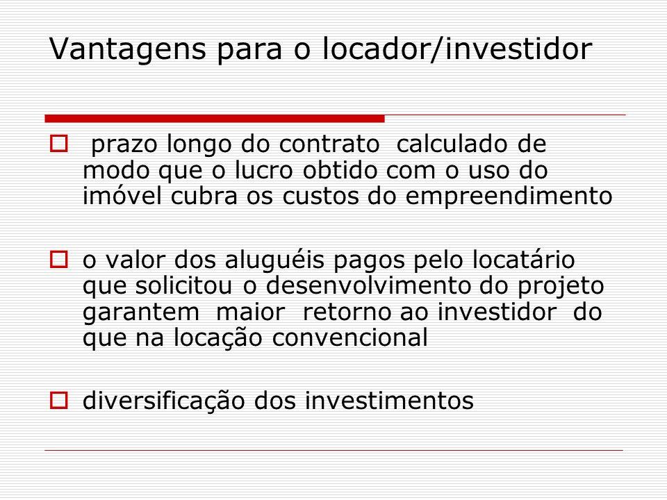 Vantagens para o locador/investidor