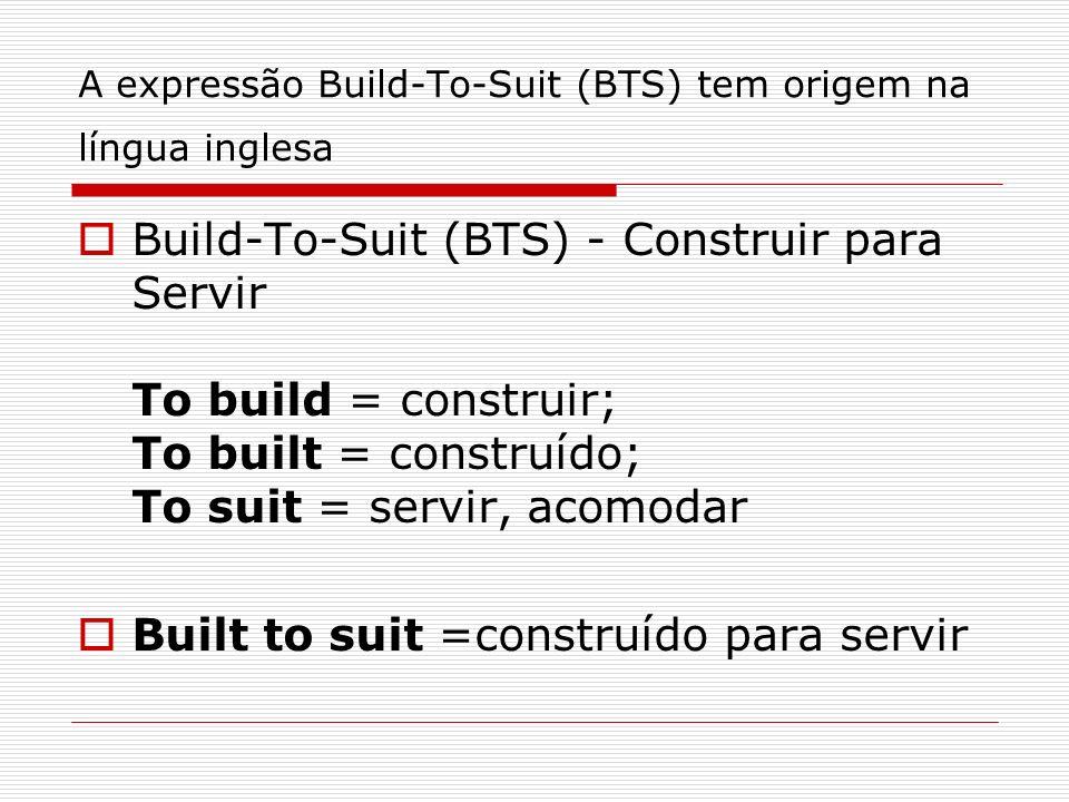A expressão Build-To-Suit (BTS) tem origem na língua inglesa