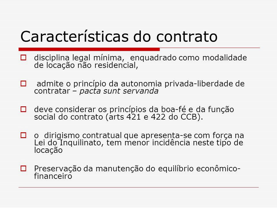 Características do contrato