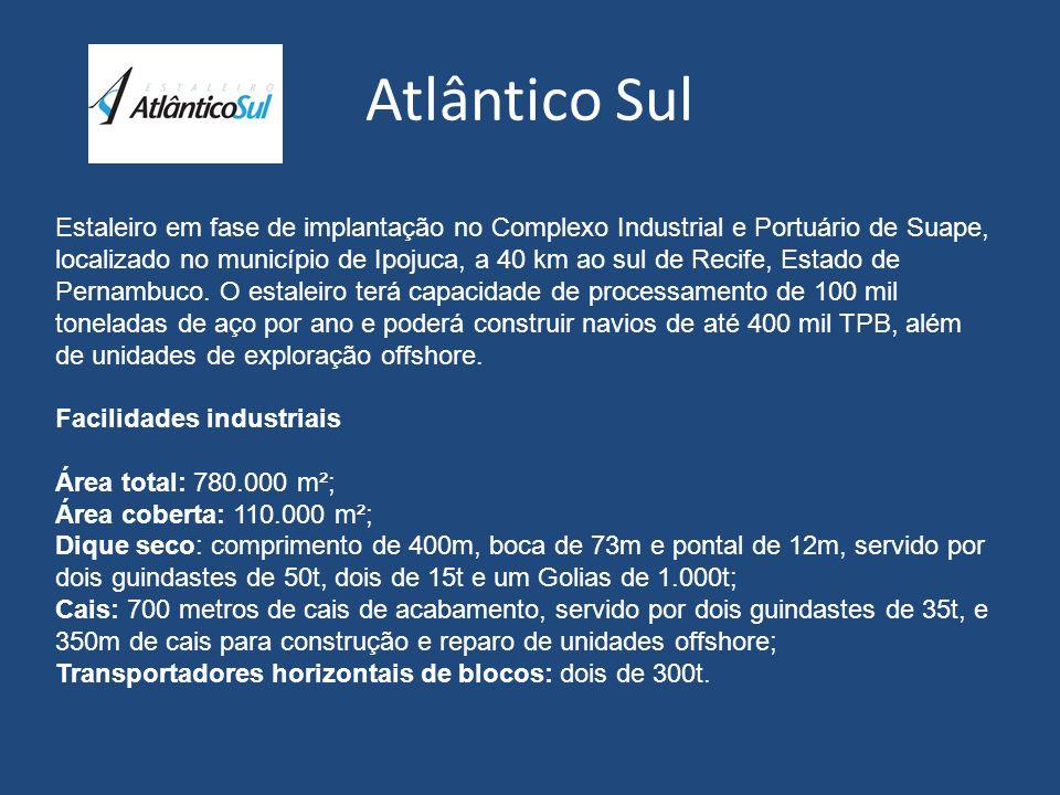 Atlântico Sul