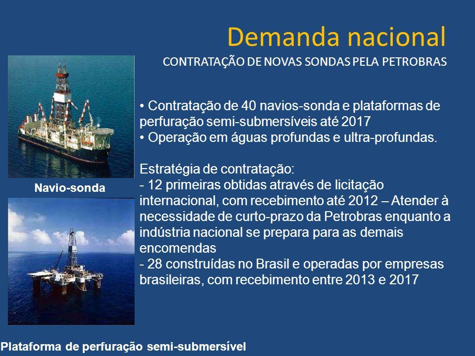Demanda nacional CONTRATAÇÃO DE NOVAS SONDAS PELA PETROBRAS