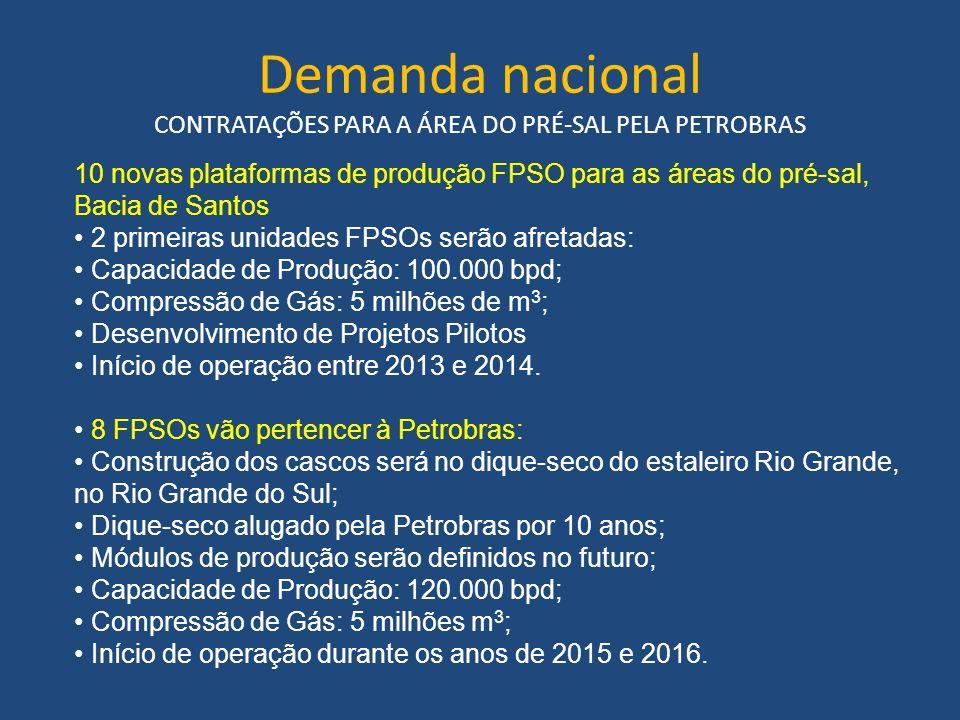 Demanda nacional CONTRATAÇÕES PARA A ÁREA DO PRÉ-SAL PELA PETROBRAS