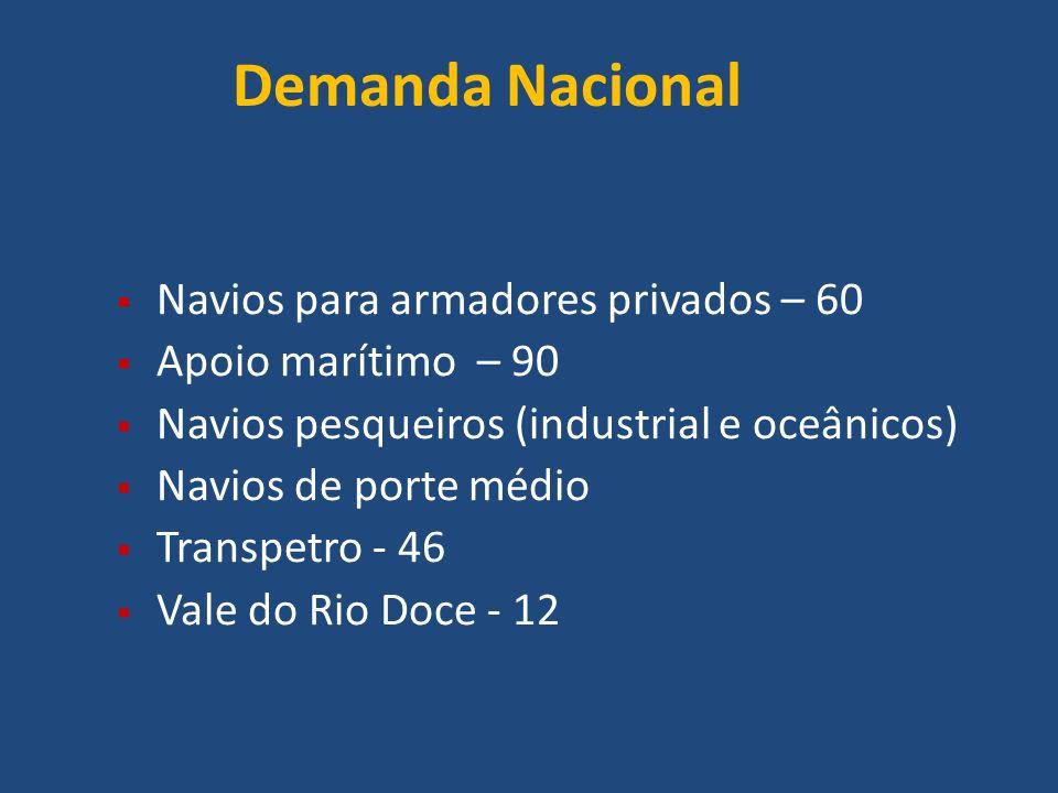 Demanda Nacional Navios para armadores privados – 60