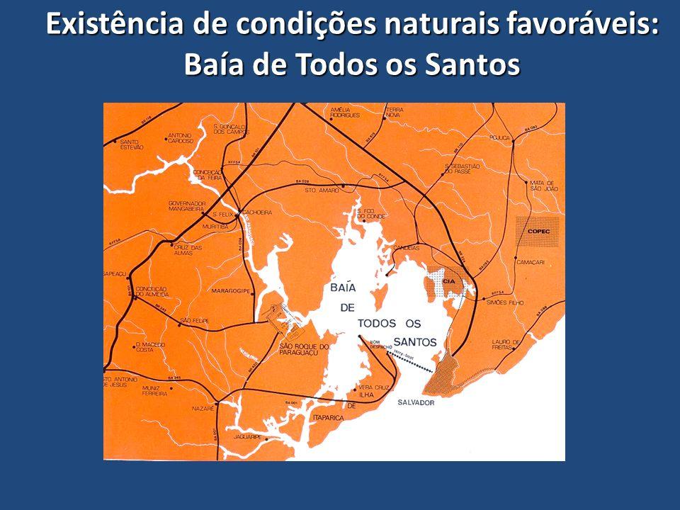 Existência de condições naturais favoráveis: Baía de Todos os Santos