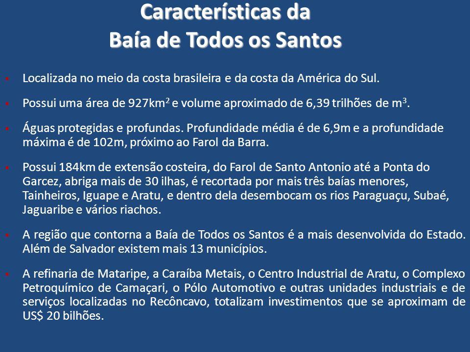 Características da Baía de Todos os Santos