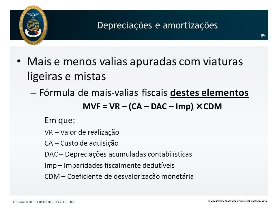 MVF = VR – (CA – DAC – Imp) ×CDM