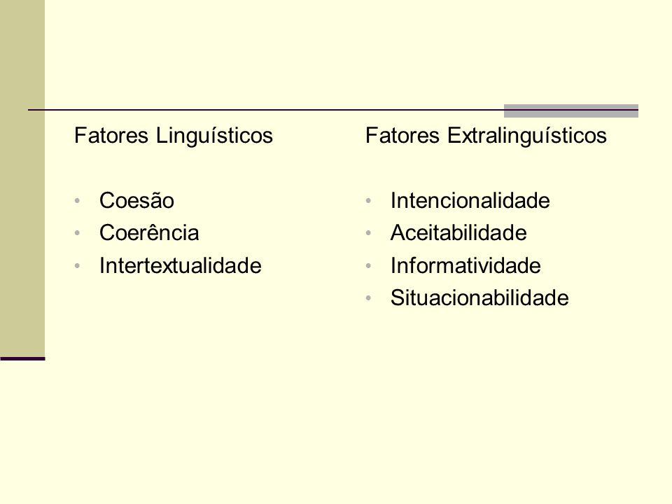 Fatores Linguísticos Coesão. Coerência. Intertextualidade. Fatores Extralinguísticos. Intencionalidade.