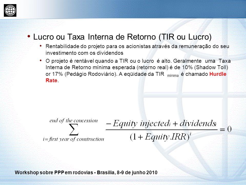 Lucro ou Taxa Interna de Retorno (TIR ou Lucro)