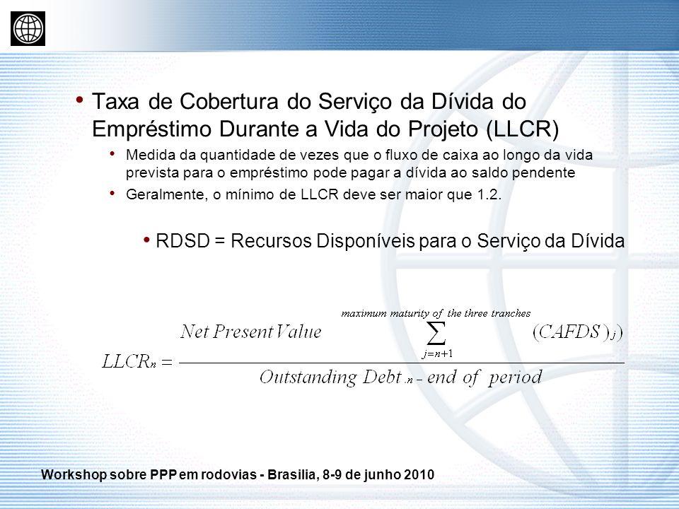 Taxa de Cobertura do Serviço da Dívida do Empréstimo Durante a Vida do Projeto (LLCR)