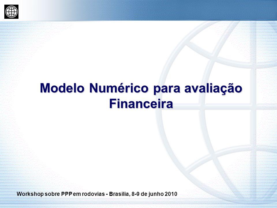 Modelo Numérico para avaliação Financeira