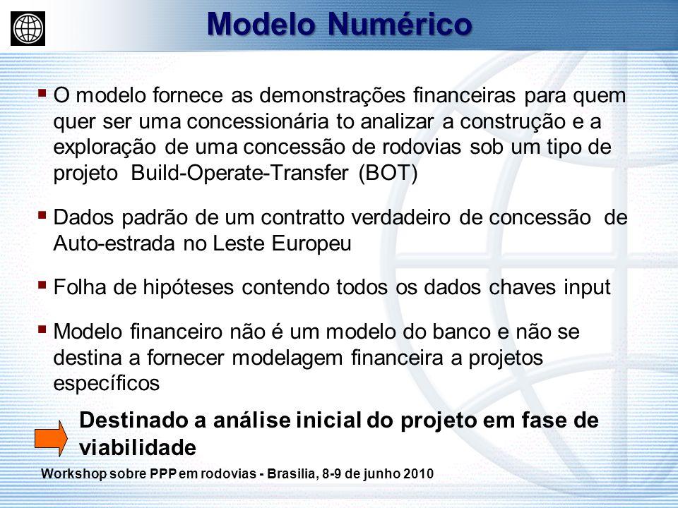 Modelo Numérico