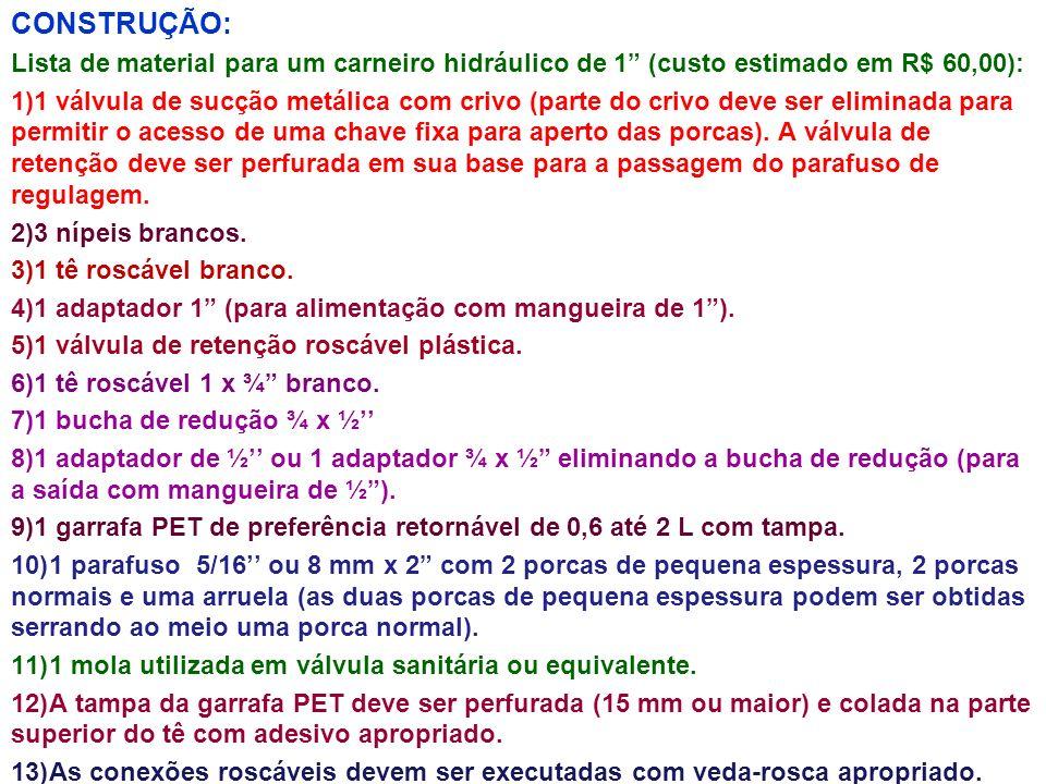 CONSTRUÇÃO: Lista de material para um carneiro hidráulico de 1 (custo estimado em R$ 60,00):