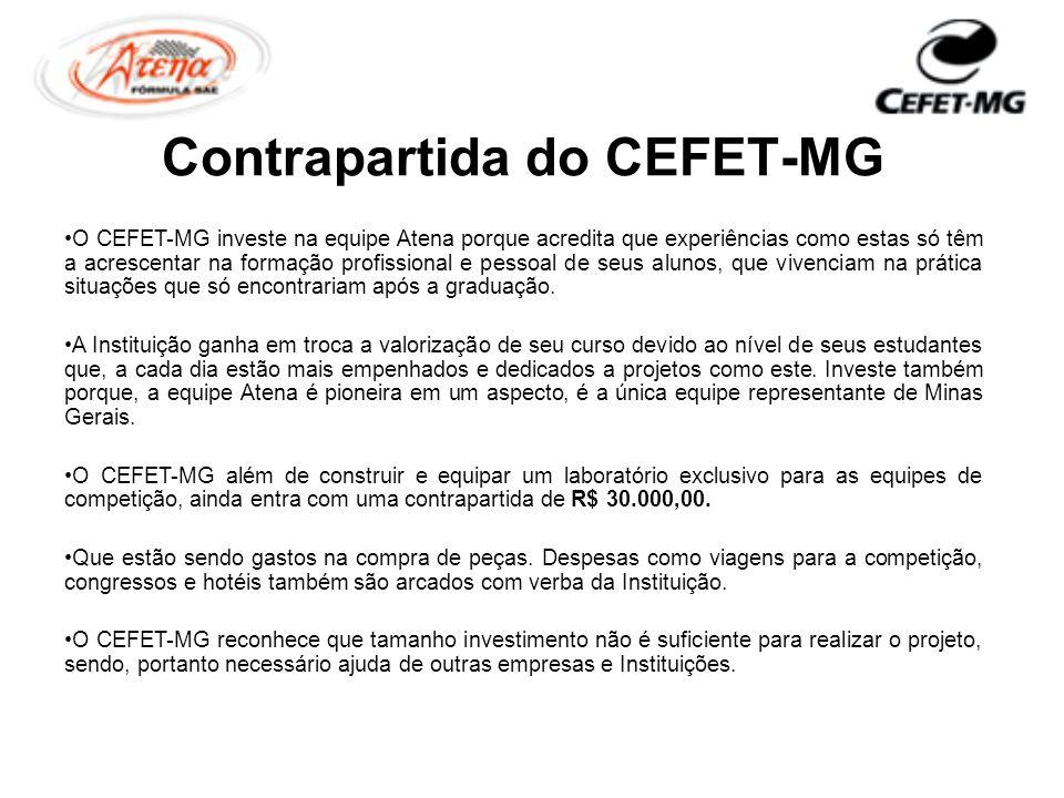 Contrapartida do CEFET-MG