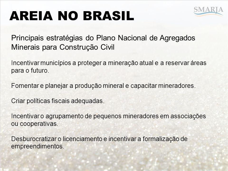 AREIA NO BRASIL Principais estratégias do Plano Nacional de Agregados Minerais para Construção Civil.