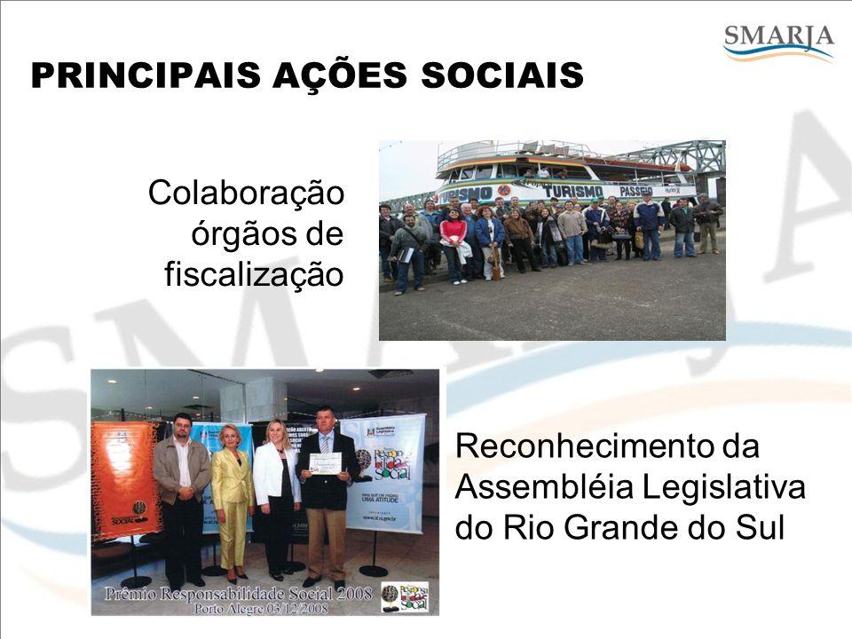 PRINCIPAIS AÇÕES SOCIAIS