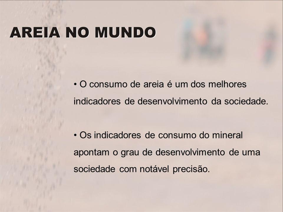 O consumo de areia é um dos melhores indicadores de desenvolvimento da sociedade.