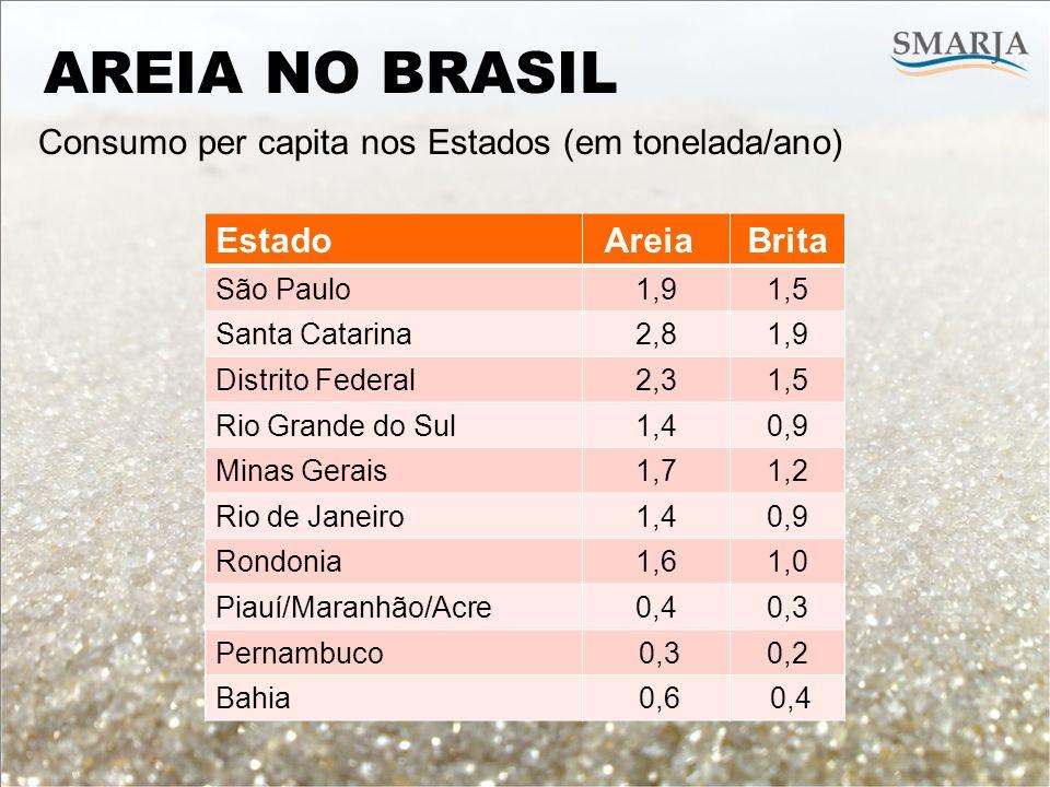 AREIA NO BRASIL Consumo per capita nos Estados (em tonelada/ano)