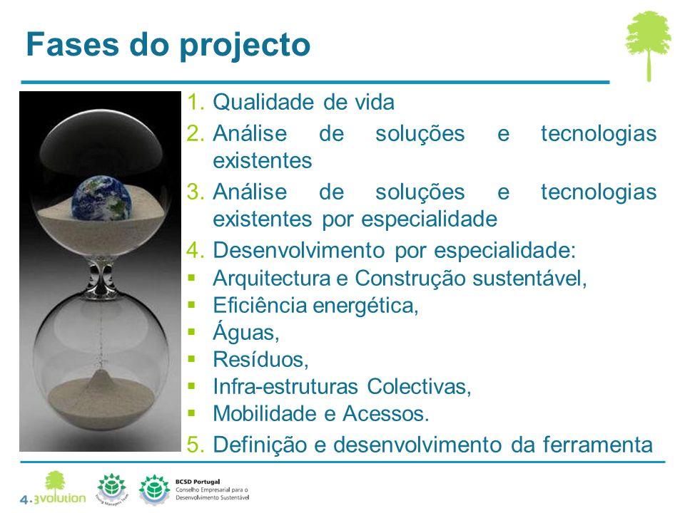 Fases do projecto Qualidade de vida