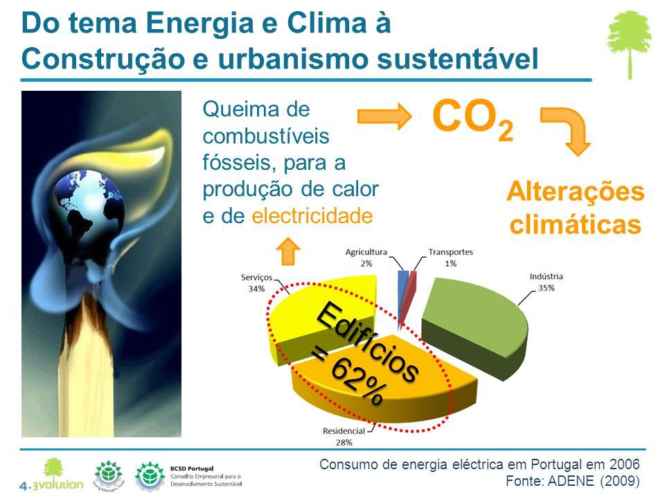 Do tema Energia e Clima à Construção e urbanismo sustentável