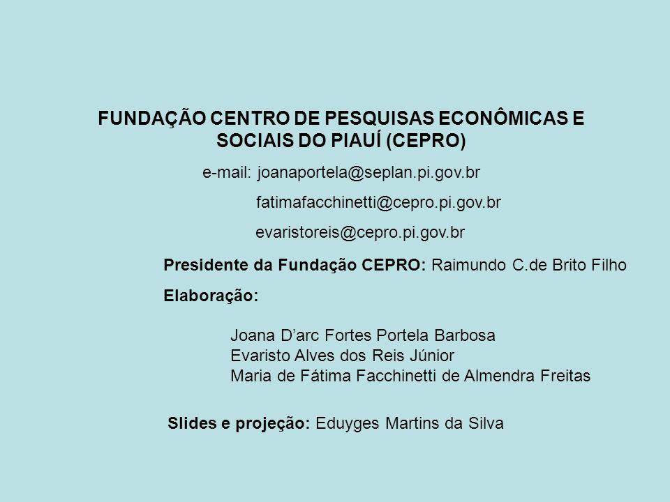 FUNDAÇÃO CENTRO DE PESQUISAS ECONÔMICAS E SOCIAIS DO PIAUÍ (CEPRO)