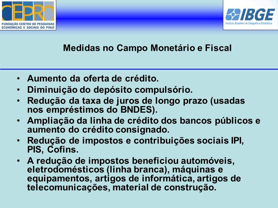 Medidas no Campo Monetário e Fiscal