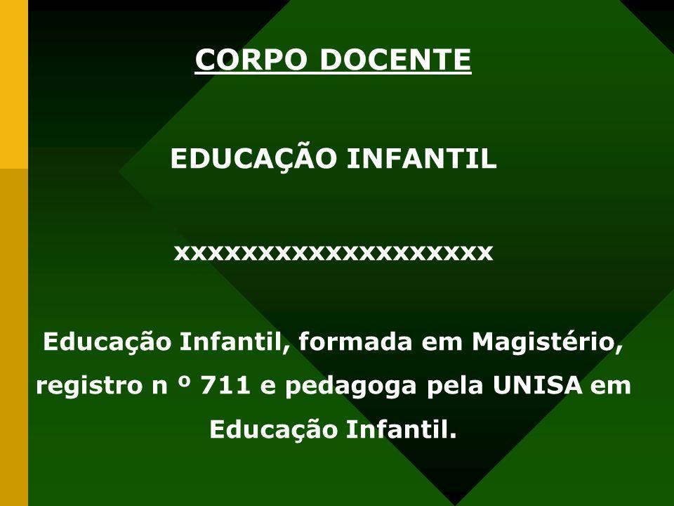 CORPO DOCENTE EDUCAÇÃO INFANTIL xxxxxxxxxxxxxxxxxxx