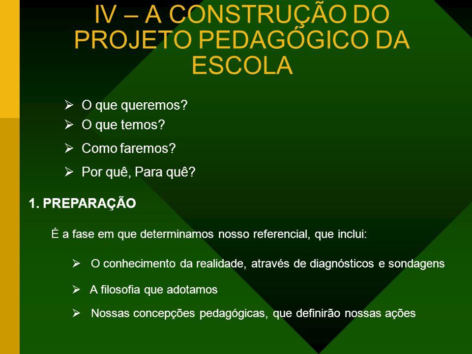 IV – A CONSTRUÇÃO DO PROJETO PEDAGÓGICO DA ESCOLA