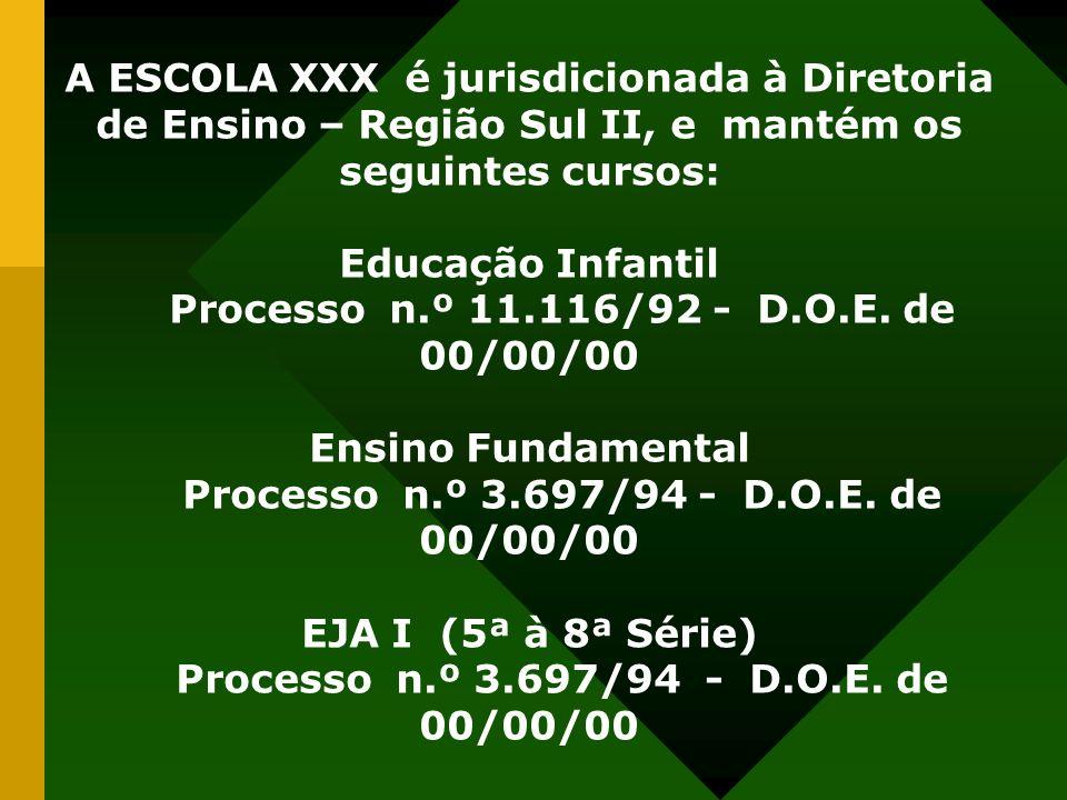 A ESCOLA XXX é jurisdicionada à Diretoria de Ensino – Região Sul II, e mantém os seguintes cursos: