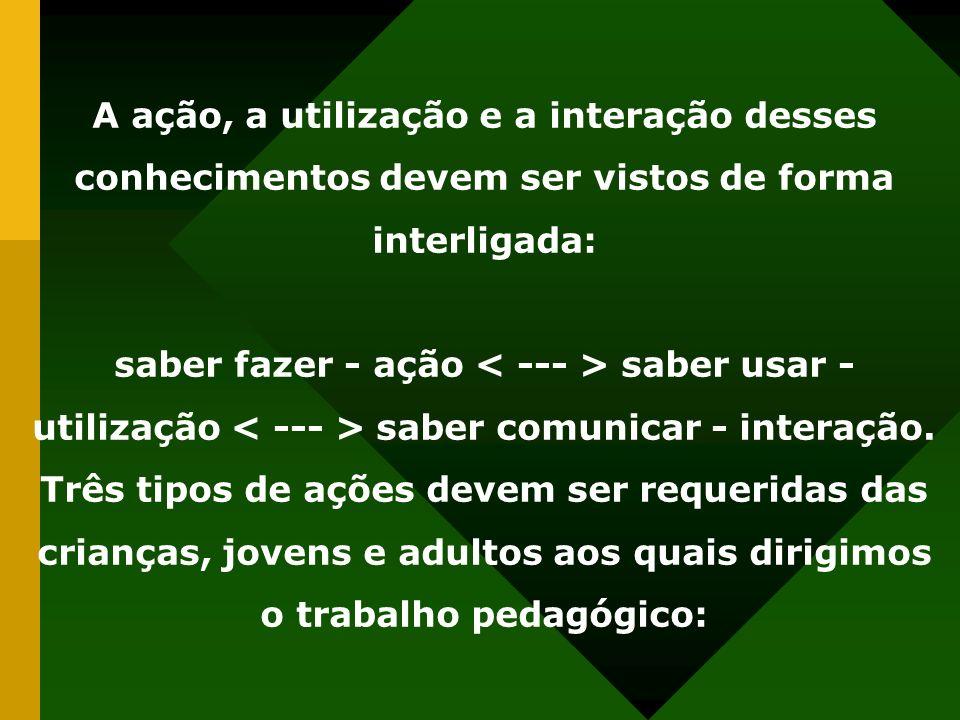 A ação, a utilização e a interação desses conhecimentos devem ser vistos de forma interligada: