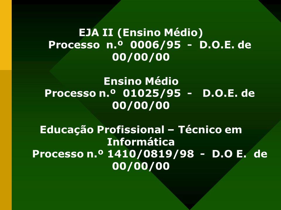 Educação Profissional – Técnico em Informática