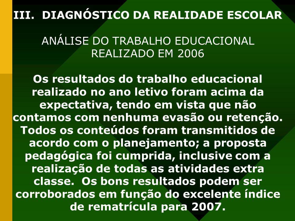 III. DIAGNÓSTICO DA REALIDADE ESCOLAR