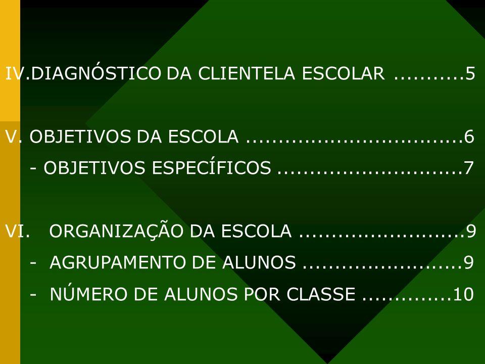 DIAGNÓSTICO DA CLIENTELA ESCOLAR ...........5