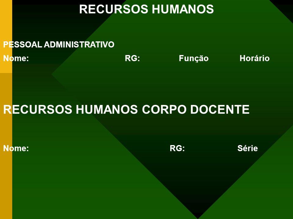 RECURSOS HUMANOS CORPO DOCENTE