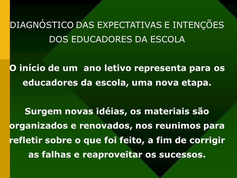 DIAGNÓSTICO DAS EXPECTATIVAS E INTENÇÕES DOS EDUCADORES DA ESCOLA