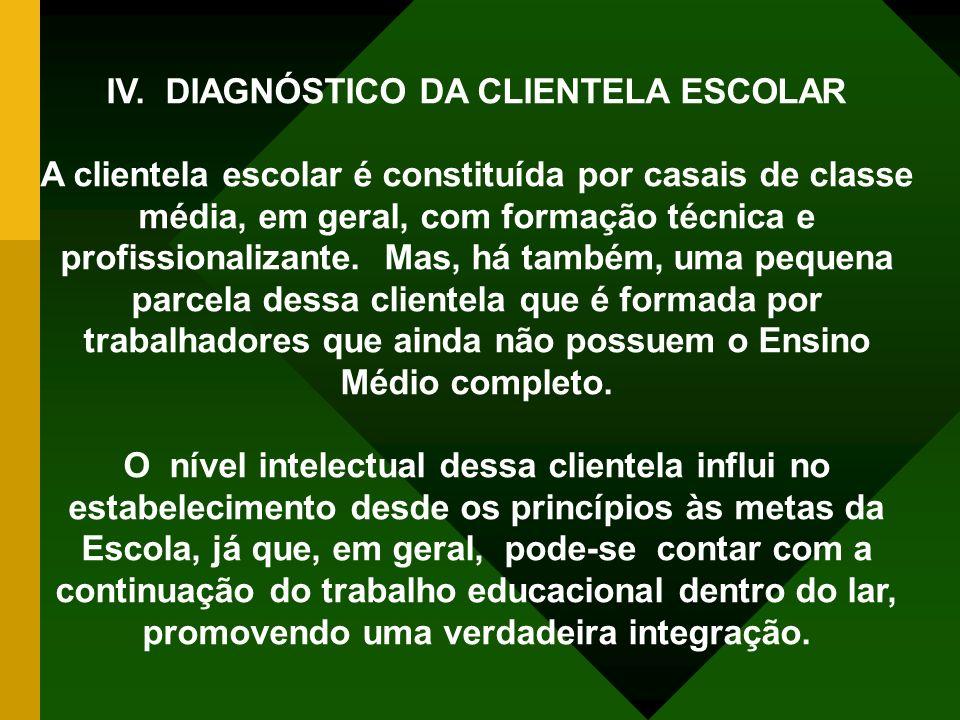 IV. DIAGNÓSTICO DA CLIENTELA ESCOLAR