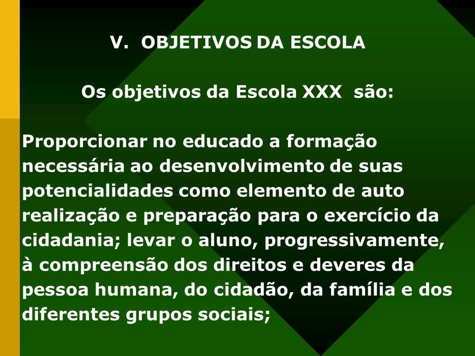 Os objetivos da Escola XXX são: