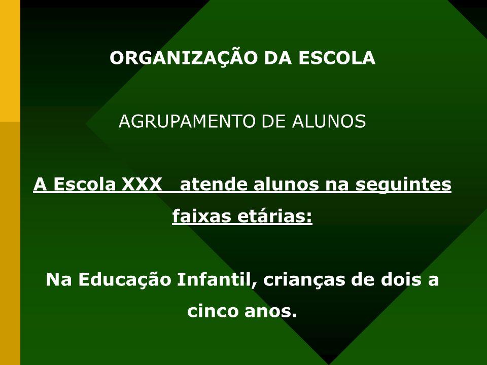 A Escola XXX atende alunos na seguintes faixas etárias: