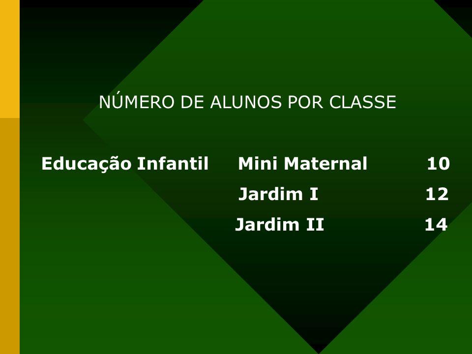 NÚMERO DE ALUNOS POR CLASSE