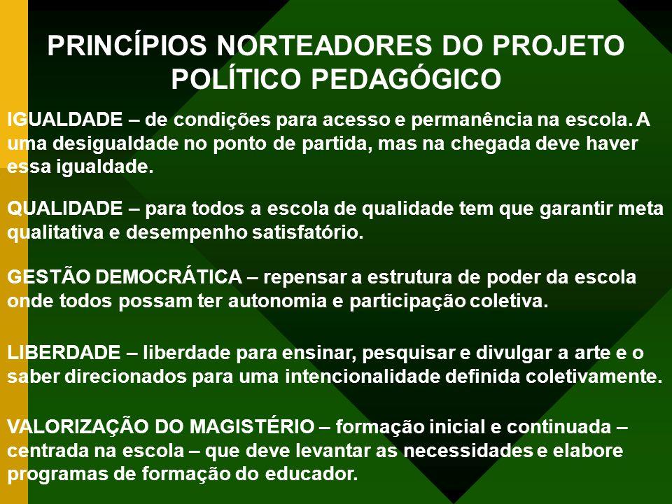 PRINCÍPIOS NORTEADORES DO PROJETO POLÍTICO PEDAGÓGICO
