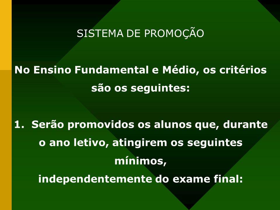 No Ensino Fundamental e Médio, os critérios são os seguintes: