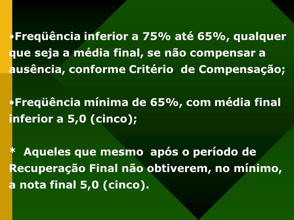 Freqüência inferior a 75% até 65%, qualquer que seja a média final, se não compensar a ausência, conforme Critério de Compensação;