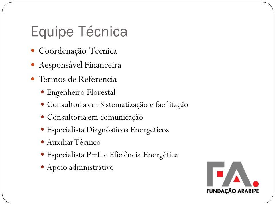 Equipe Técnica Coordenação Técnica Responsável Financeira