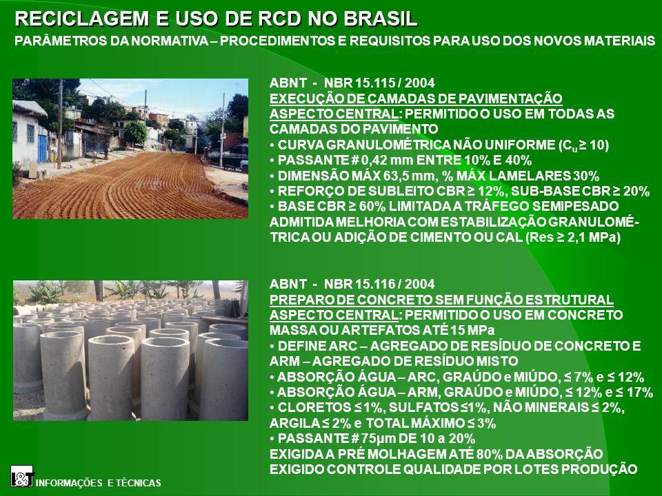RECICLAGEM E USO DE RCD NO BRASIL
