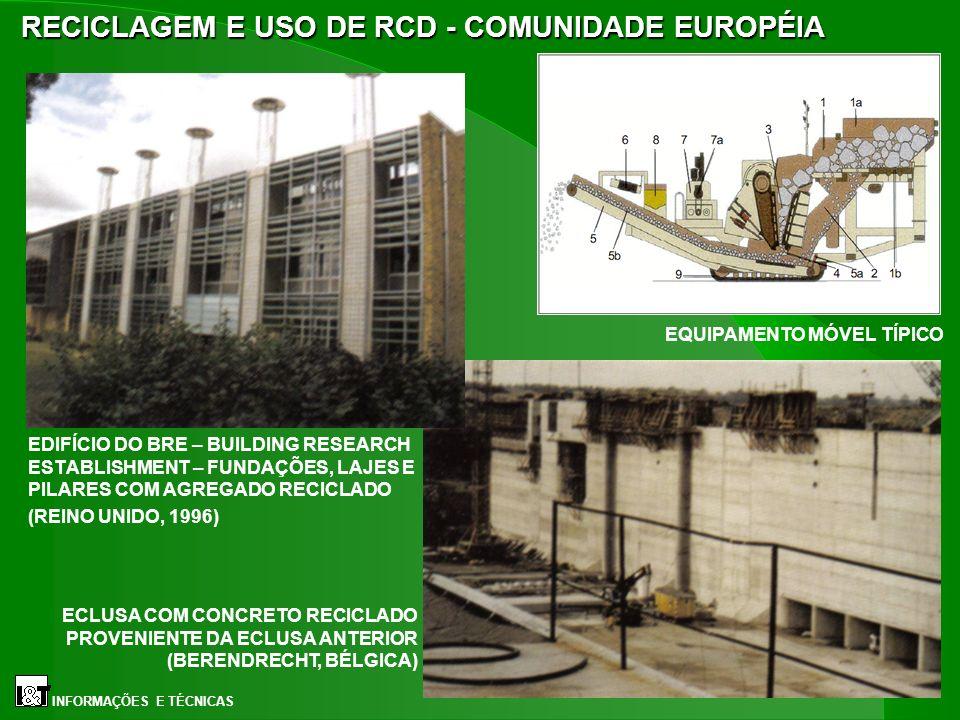 RECICLAGEM E USO DE RCD - COMUNIDADE EUROPÉIA