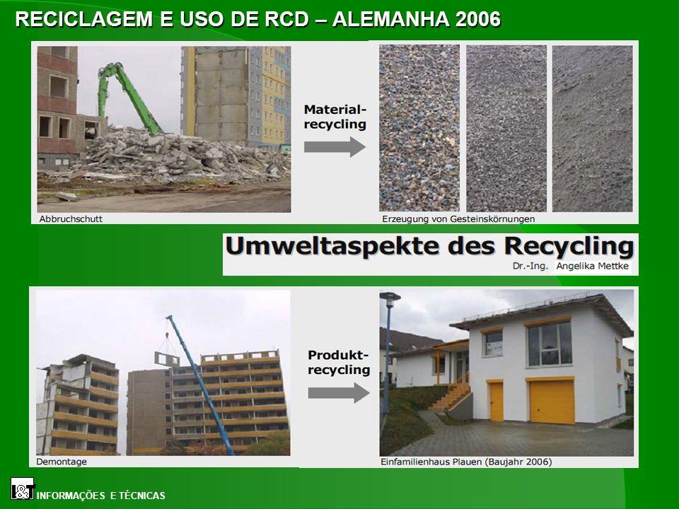 RECICLAGEM E USO DE RCD – ALEMANHA 2006