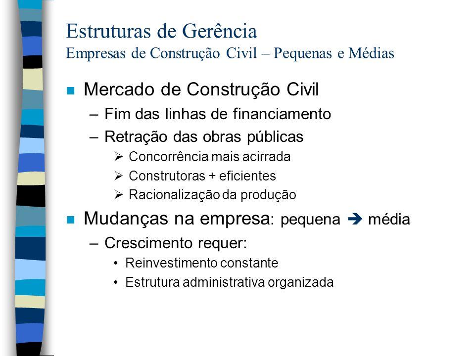 Estruturas de Gerência Empresas de Construção Civil – Pequenas e Médias