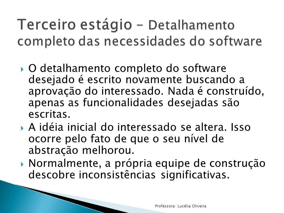 Terceiro estágio – Detalhamento completo das necessidades do software