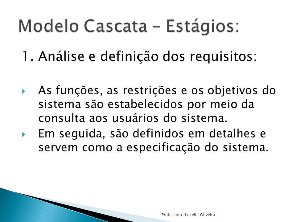 Modelo Cascata – Estágios: