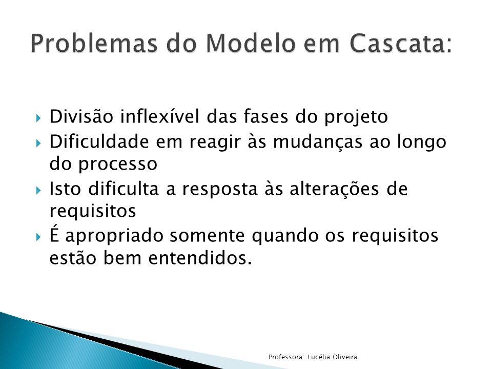 Problemas do Modelo em Cascata: